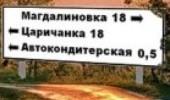 СТО Автокондитерська